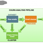 real-time data processing pipelines 1